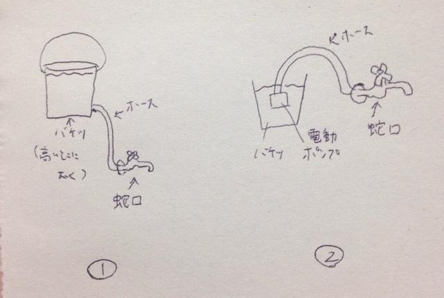 マンスーンが書いた設計図
