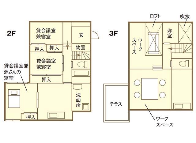 2階と3階の間取図