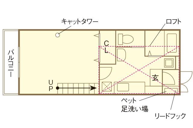 ペット共生物件「Wiz Box 01」の一部屋の間取図