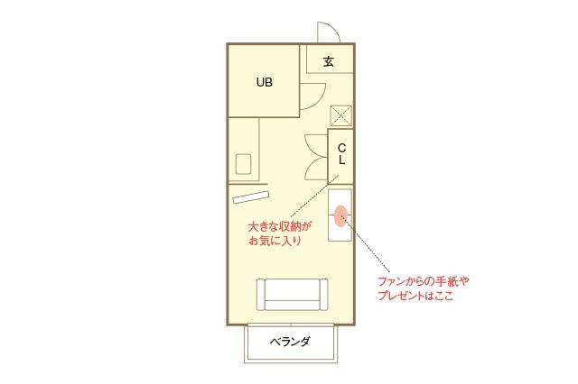 OS☆U(オーエスユー)斉藤めぐの部屋の間取図