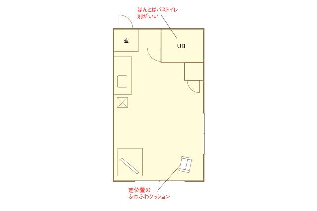 JK21R 森松侑杏の部屋の間取図