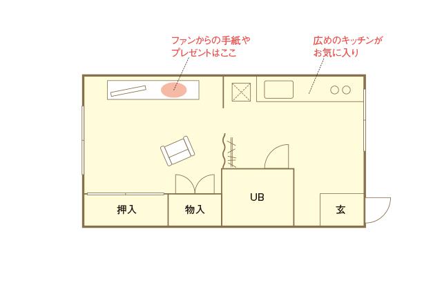 QunQun 高浪さくらの部屋の間取図