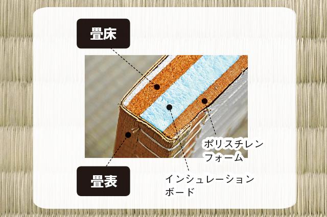 畳の中は快適さと機能性を重視している 全日本畳事業協同組合に聞いた畳と和室のメリット
