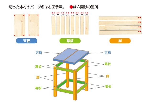 切り出した木材は天板、幕板、脚と3つに分けて使用する|仮面女子・森下舞桜がDIYに挑戦!木目がかわいいスツール(椅子)を作ってみた