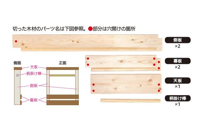 側板用を2枚、幕板用を2枚、天板用を1枚、柄掛け棒用を1本を切り出した|仮面女子・月野もあがDIYに挑戦!賃貸物件の玄関にぴったりなアンブレラスタンドを作ってみた