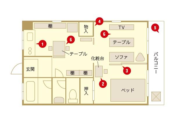 くつろぎの空間が広がる1LDK|【インテリアコーディネート術】美術製作スタッフの居心地の良い部屋づくりとは?