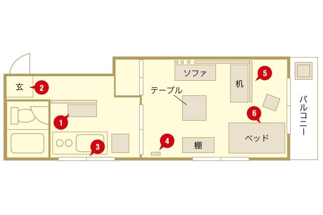 M.Oさんが住む賃貸物件の間取り。キッチンがちょっと広めの1Kに住んでいる|【インテリアコーディネート術】1Kの賃貸物件をDIY!おしゃれ男子学生の部屋づくり