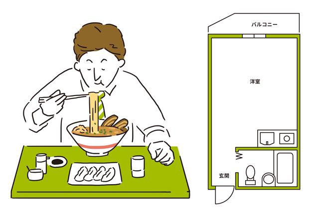 普段料理をしない人は、居室にキッチンが配置されているワンルームの間取りでも困らない|【間取り解説】ワンルームとは? メリット&デメリットと狭くても快適に過ごすワザ