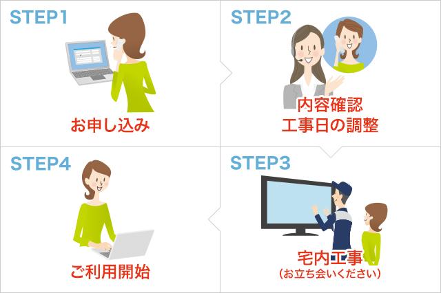 J:COMはWEB上から簡単に申込が可能。自宅が対応エリアかなどの確認もサイト上でできる|【新生活を始める前に】引越し準備でついつい忘れがちなことをおさらい!