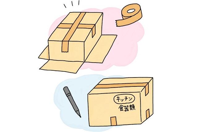 ダンボールは運ぶ人のことを考えて梱包するのがポイントだ|引っ越し前にチェック! 荷造りの順番と引っ越しに必要なもの&やること教えます!