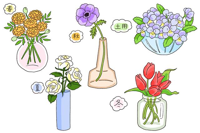 自分の恋愛運が上がる方角と花をチェックしてさっそく飾ってみよう|出会いの春、風水で恋愛・結婚運アップのコツを中国命理学研究家 林秀靜さんに聞いてきた