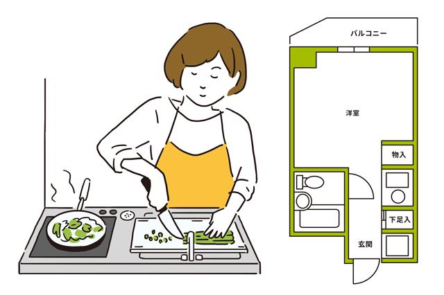 少しでも自炊する人は、キッチンが廊下に配置されているワンルームの間取りを選ぶと匂いがこもらない|【間取り解説】ワンルームとは? メリット&デメリットと狭くても快適に過ごすワザ