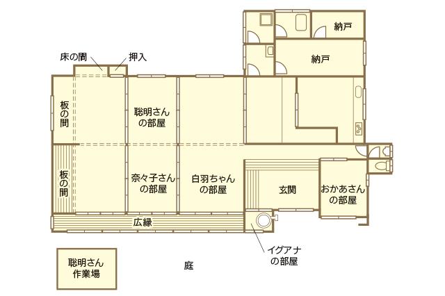祖父江さんが暮らす古民家賃貸物件の間取図