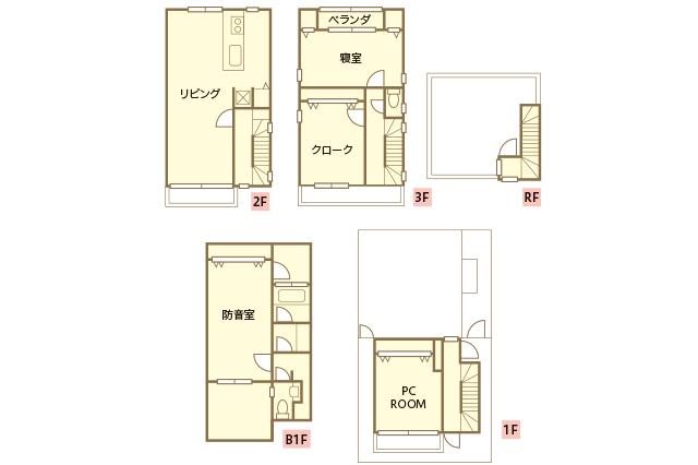 渋家の間取図。地下1階が防音室、1階はPC ROOM、2階がリビング、3階が寝室とクロークになっている