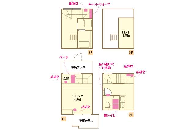 清水さんが暮らす猫共生賃貸の間取図。1階に専用テラスが2つある、3階建ての物件