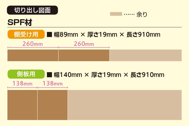 仮面女子・陽向こはるが挑戦するDIY作品「ミニブックスタンド」の作り方:幅89mmの木材は、長さ260mm×2本にカット。幅140mmの木材は、長さ138mm×2本にカットしよう