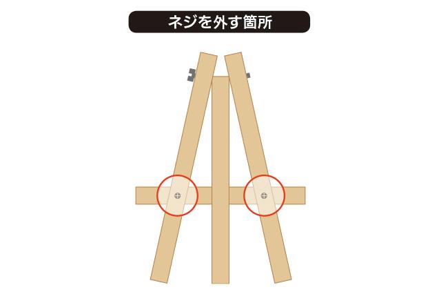 卓上ボードの作り方:ネジを外す箇所の図