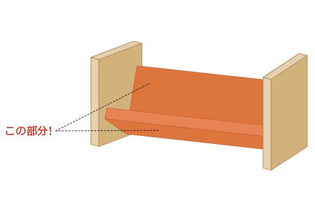 棚受けの位置を示す図