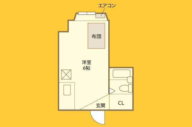 ハンバート友幸さんが住む大阪市の洋室6帖・1Rの間取図