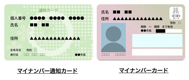 マイナンバーカードとマイナンバー通知カード