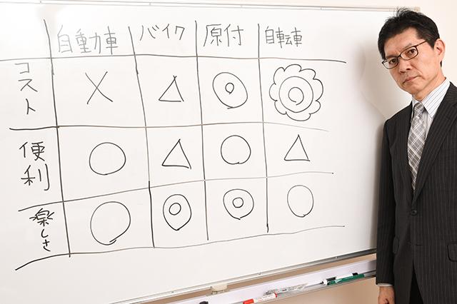 ホワイトボードに表を書く吉田さん