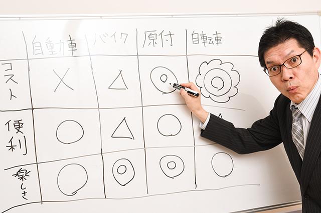 原付の「○」を強調する吉田さん