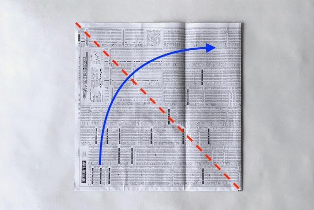 防災アイテム・新聞紙で作る食器の作り方の工程:正方形にカットした新聞紙を正方形に折る様子