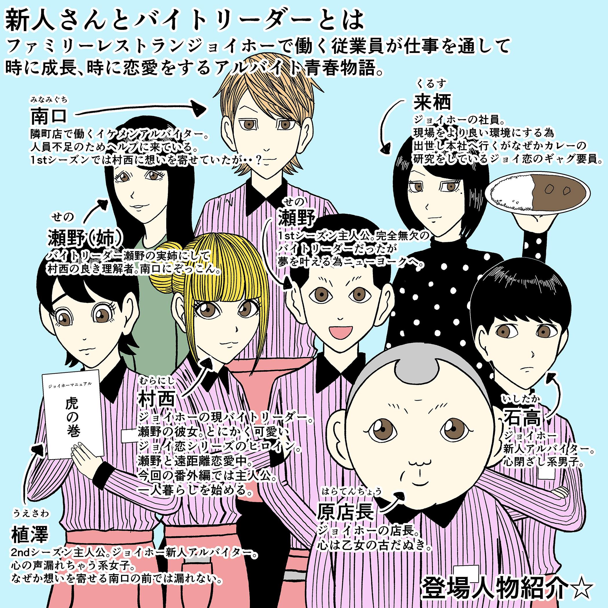 バラシ屋トシヤの漫画『新人さんとバイトリーダー』登場人物!