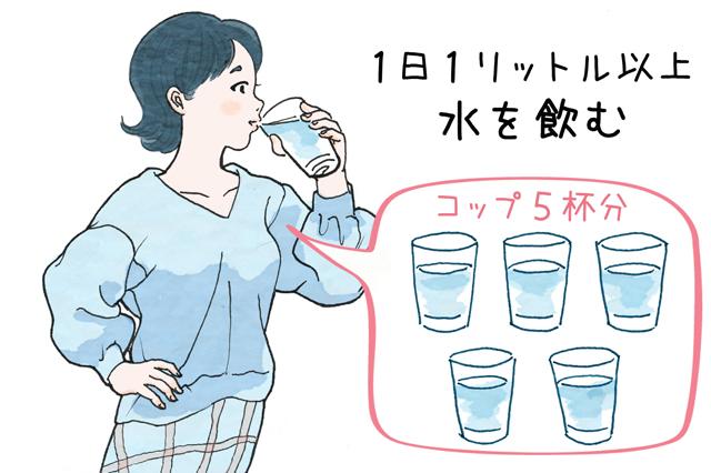 便秘解消のために、1日にコップ1杯の水×5回飲む女性のイラスト