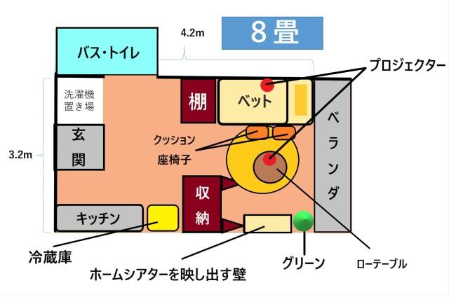 ワンルームのホームシアターインテリア例