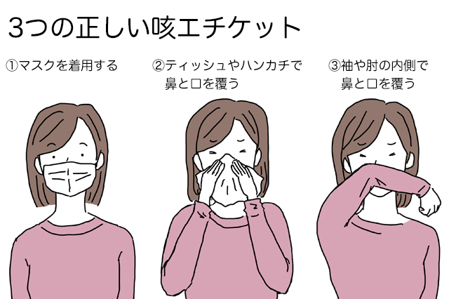 【一人暮らしビギナー向け医療コラム】インフルエンザの潜伏期間・症状・予防・対策を医師が解説