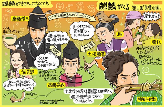 NHK大河ドラマ『麒麟がくる』第三回追っかけレポート