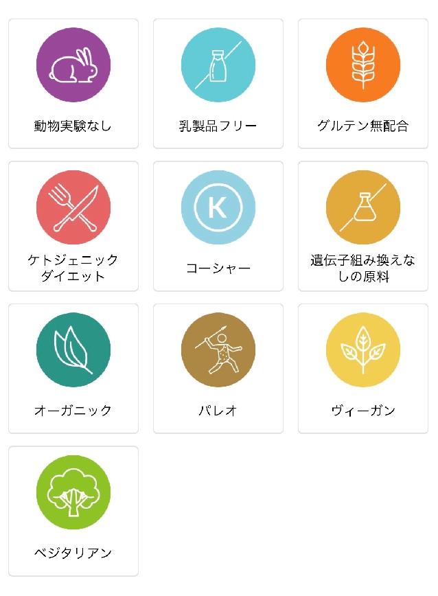 iHerb(アイハーブ)特殊カテゴリ画面
