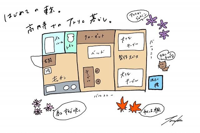 【思い出の部屋(仮)】はじめての東京、高円寺でのアトリエ暮らし。 tsunekawa(クリームソーダ職人)住んだ部屋の間取り図
